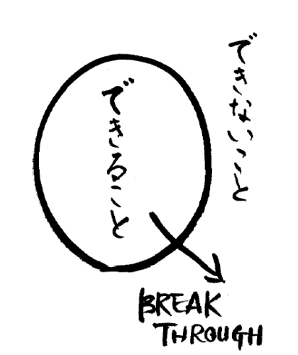 breakthrough_図1.png